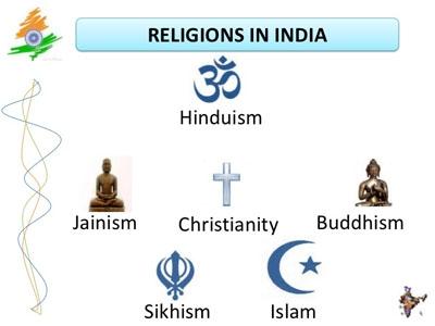 Indien Religion