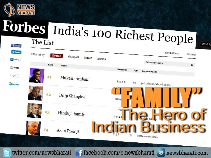 """Family"": The Hero of Indian Business"