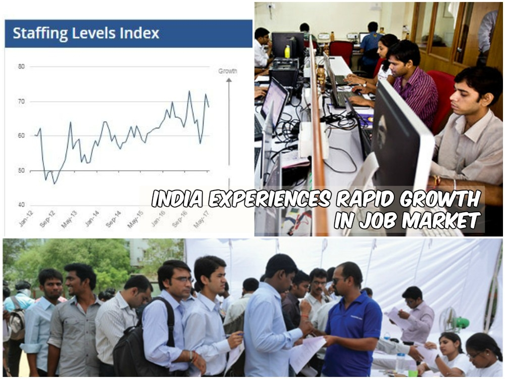 India experiences rapid growth in job market with high staffing level index