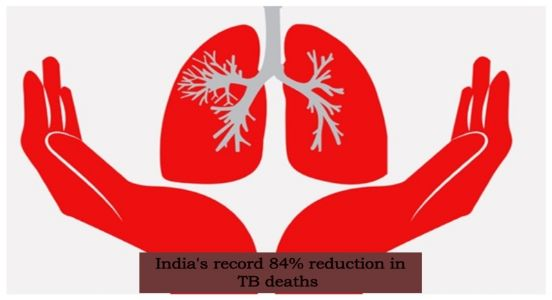 Strong stand against stigma and discrimination, India cut 84% TB deaths in AIDS patients by 2017